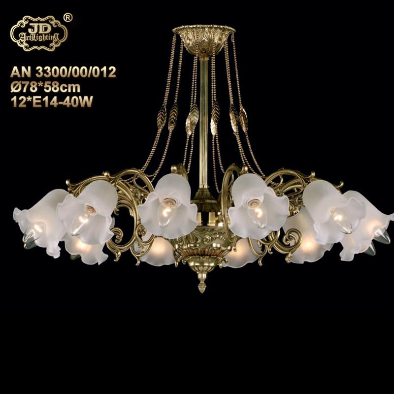 捷克原装进口美式客厅餐厅卧室书房全铜吊灯¥57799元 会员优惠